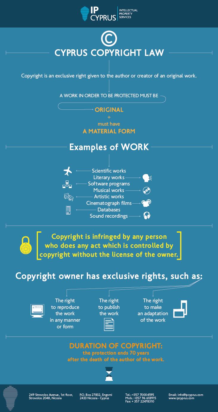 IP-Cyprus-infographics-1